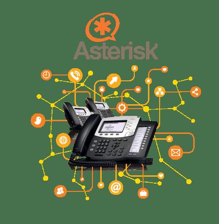 Centralitas de telefonos IP basadas en Asterisk